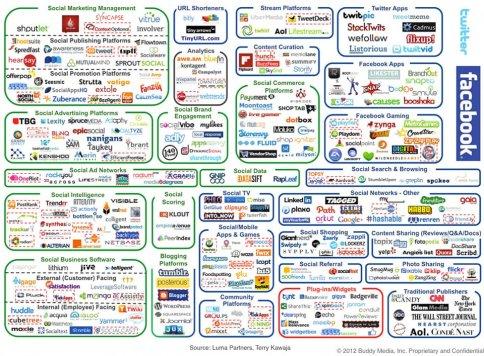 buddy-media-social-marketing